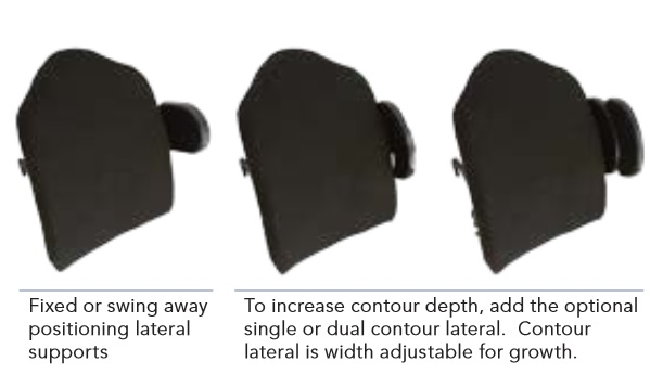 Laterals for NXT Kids Contour Back